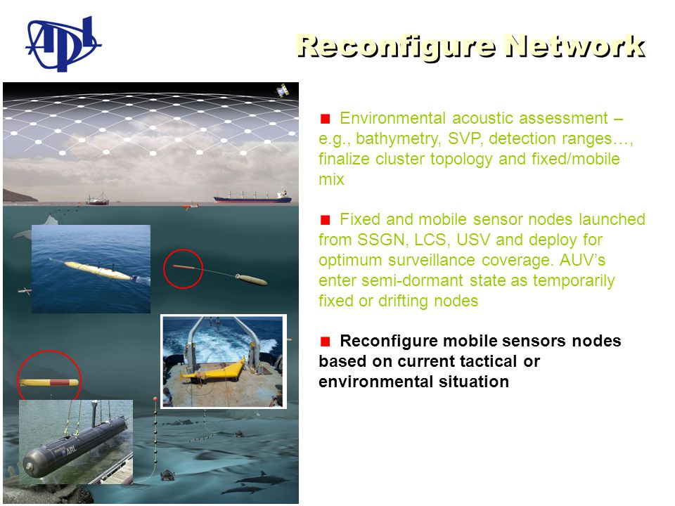 Reconfigure Network Environmental acoustic assessment – e.g., bathymetry, SVP, detection ranges…, finalize cluster topology and fixed/mobile mix.