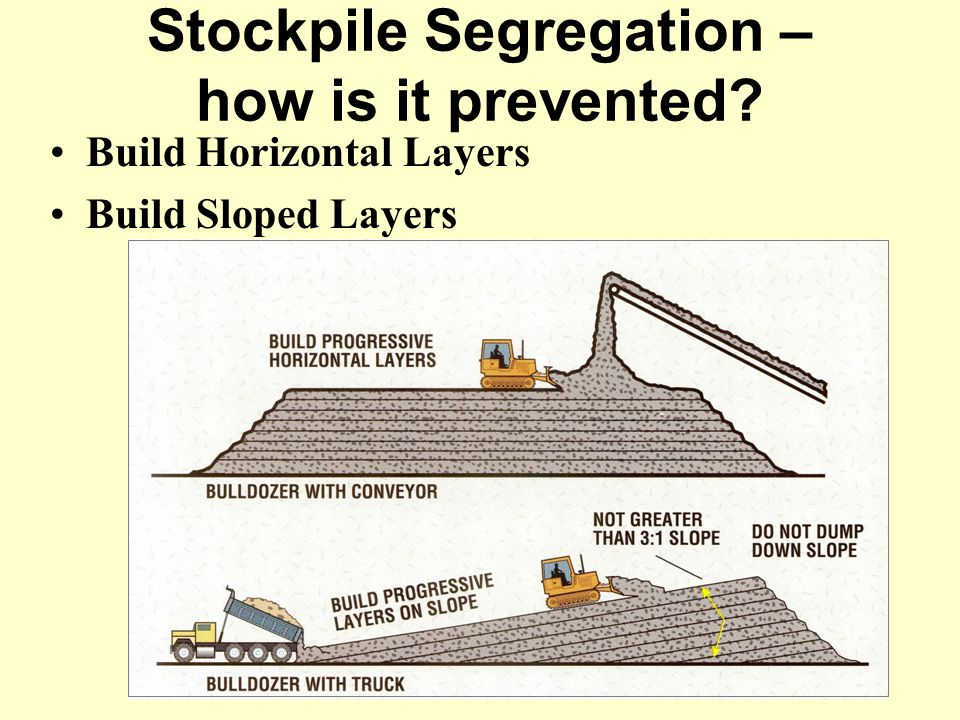 Stockpile Segregation – how is it prevented