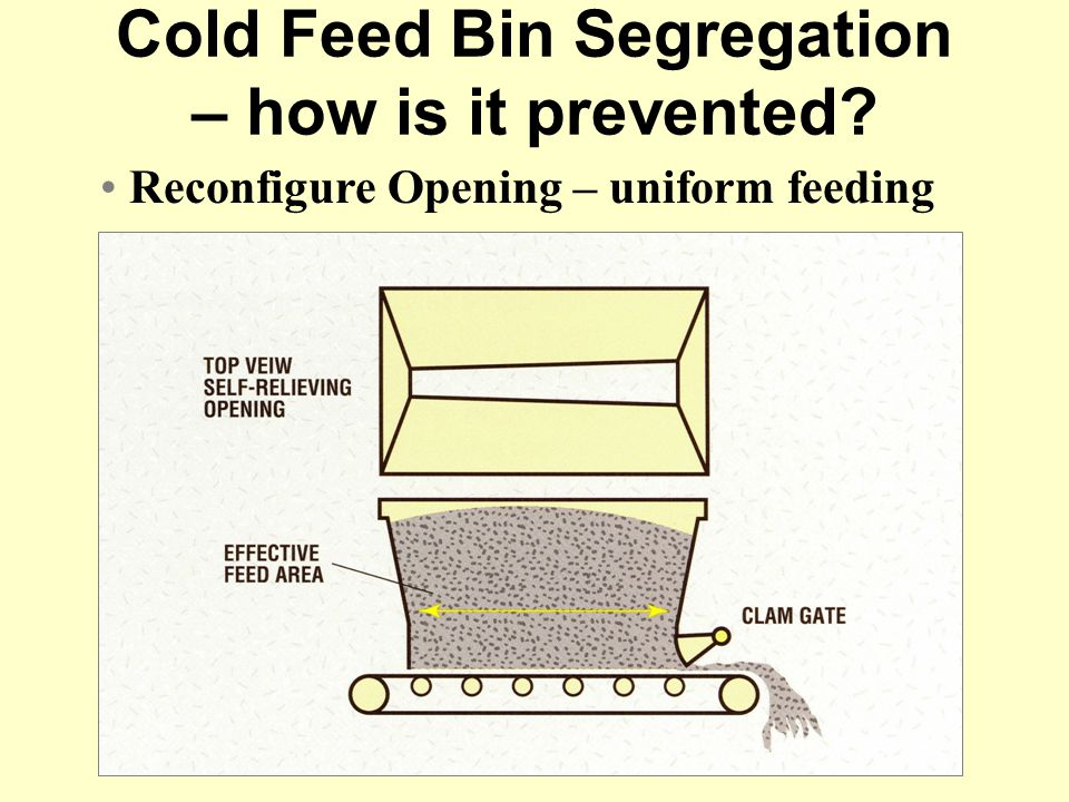 Cold Feed Bin Segregation – how is it prevented