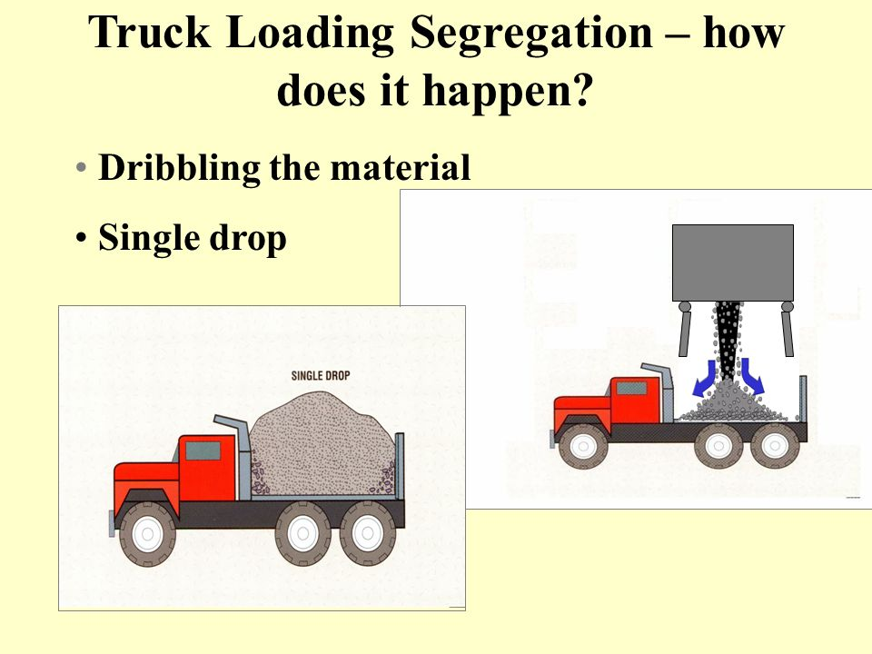 Truck Loading Segregation – how does it happen