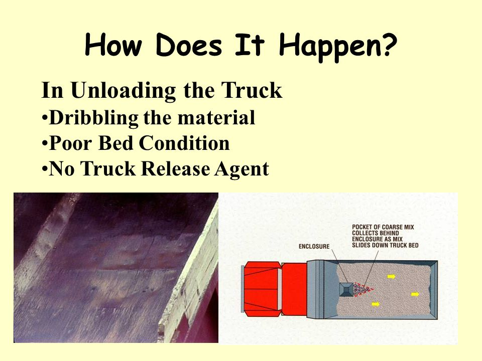 How Does It Happen In Unloading the Truck Dribbling the material