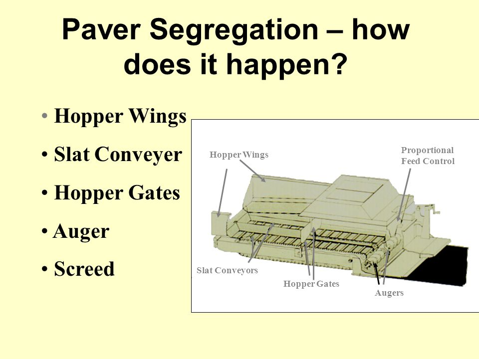 Paver Segregation – how does it happen