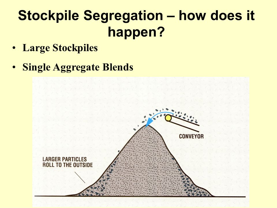 Stockpile Segregation – how does it happen