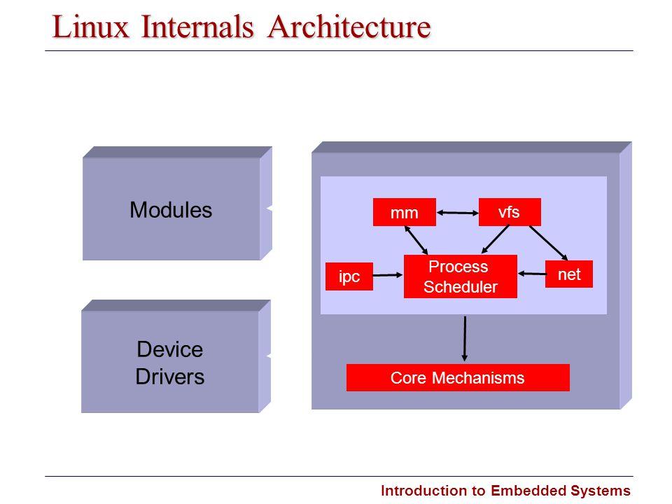 Linux Internals Architecture