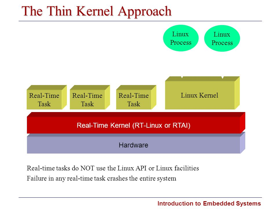 The Thin Kernel Approach