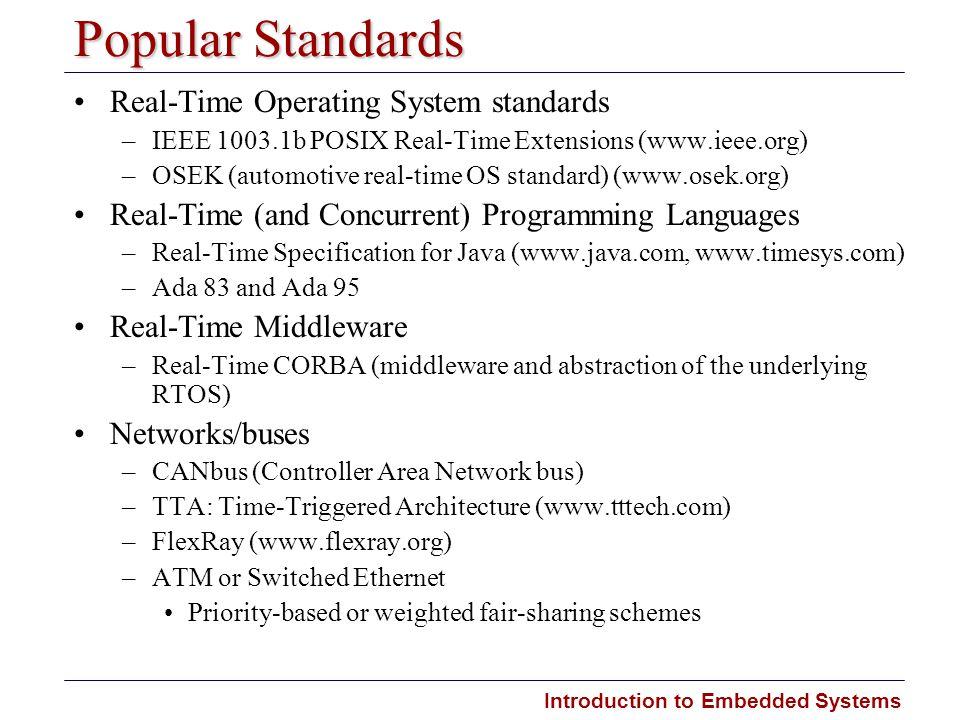 Popular Standards Real-Time Operating System standards