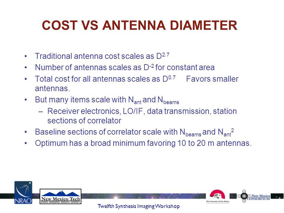 COST VS ANTENNA DIAMETER