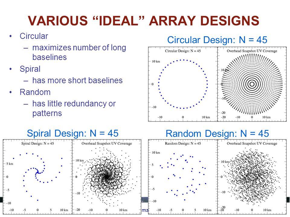 VARIOUS IDEAL ARRAY DESIGNS