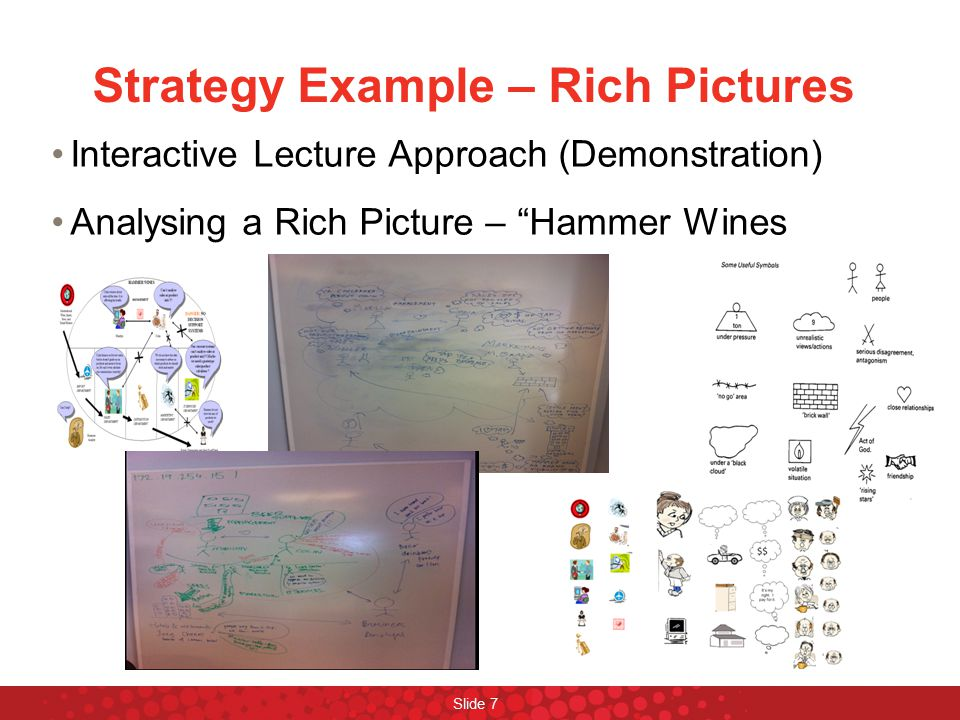 Strategy Example – Rich Pictures