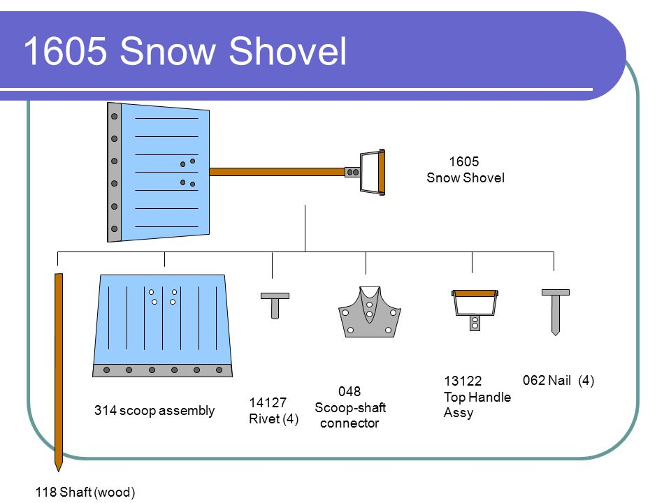 1605 Snow Shovel 1605 Snow Shovel 13122 062 Nail (4) Top Handle 048