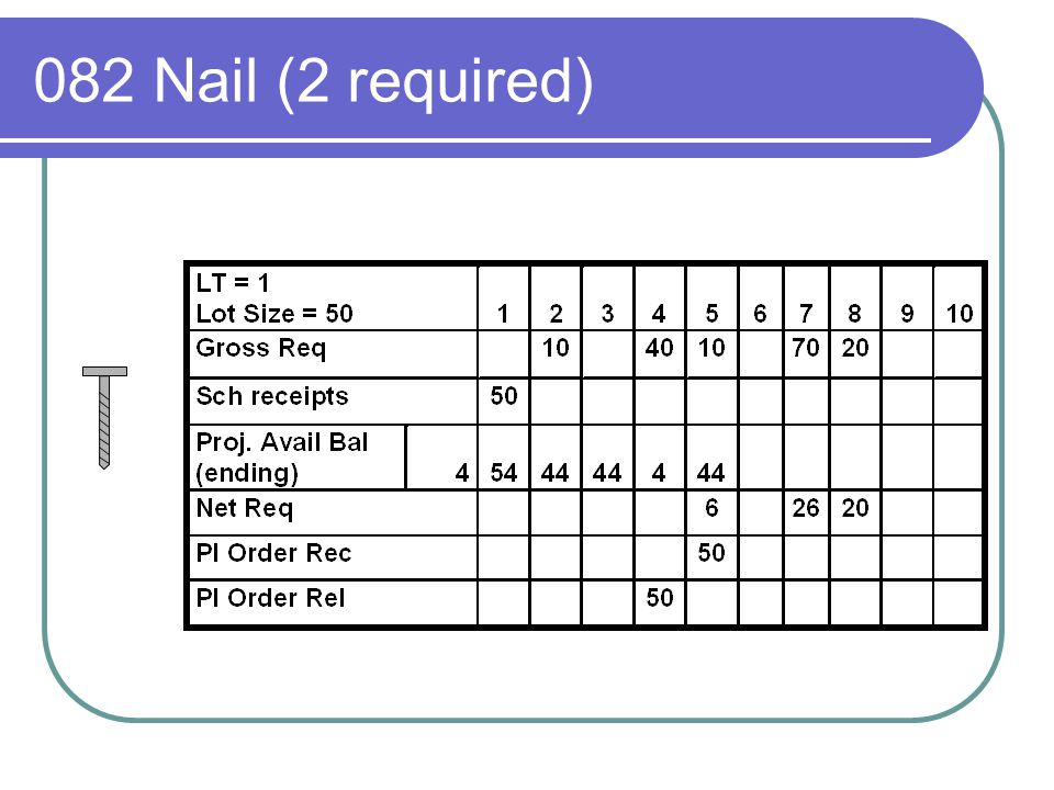 082 Nail (2 required)