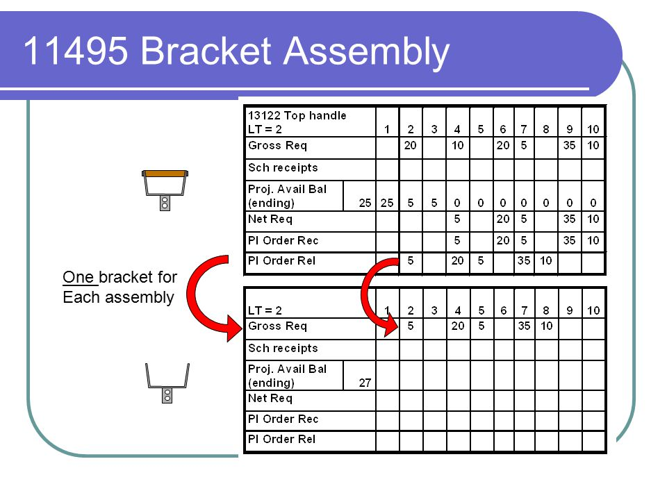 11495 Bracket Assembly One bracket for Each assembly