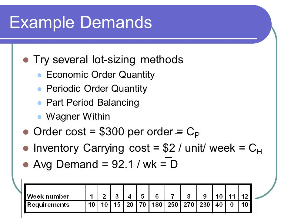 Example Demands Try several lot-sizing methods