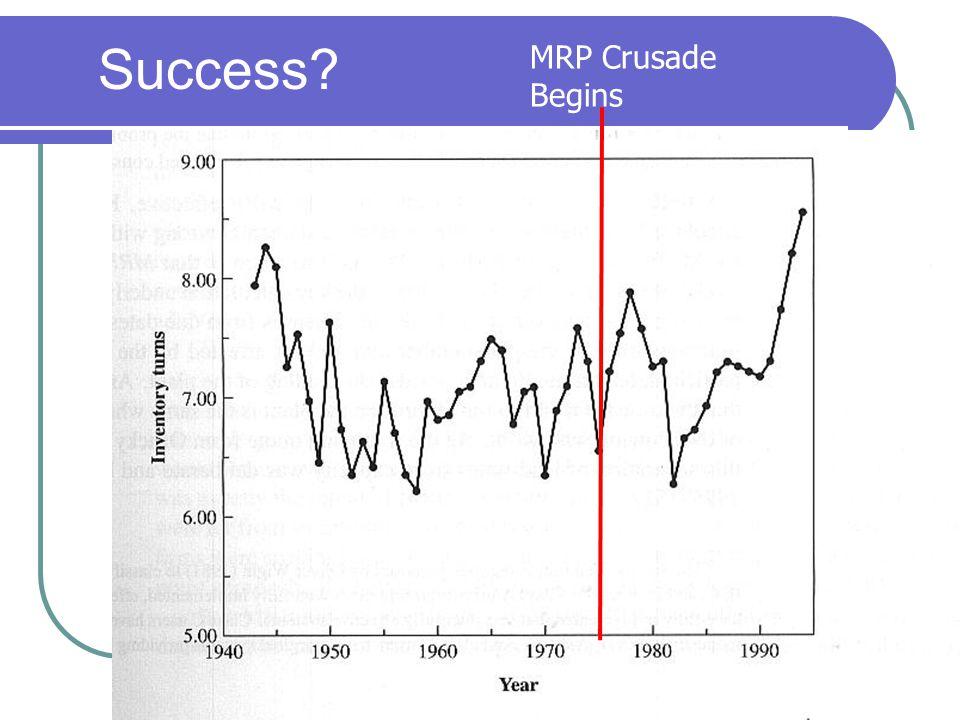 Success MRP Crusade Begins