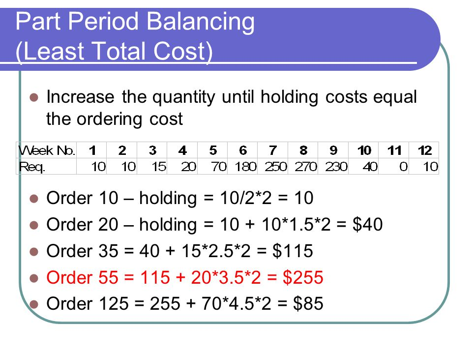 Part Period Balancing (Least Total Cost)