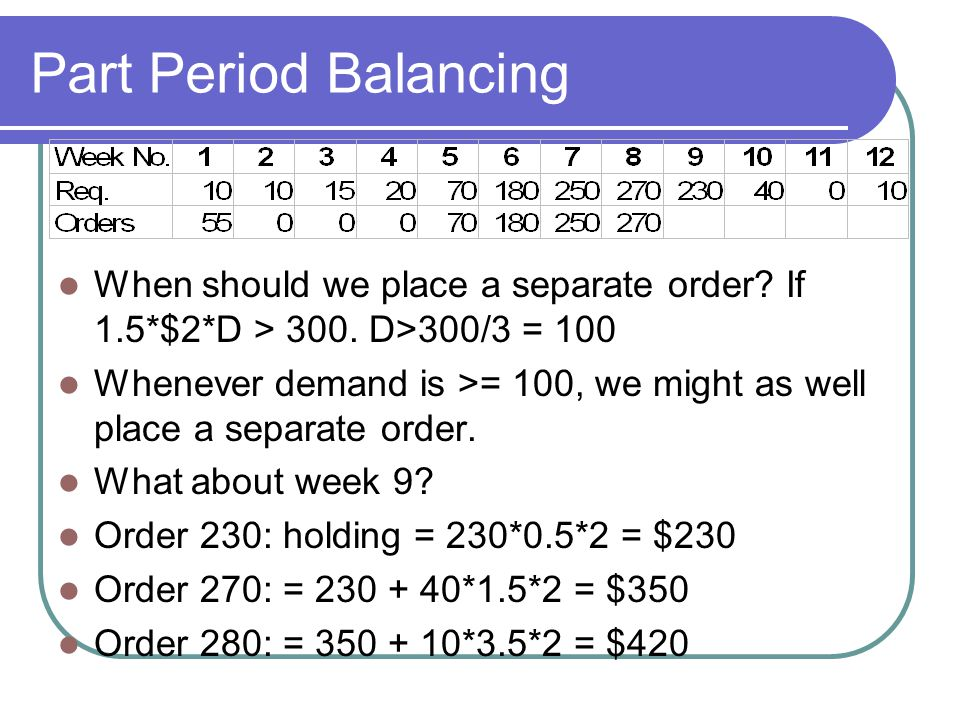 Part Period Balancing When should we place a separate order If 1.5*$2*D > 300. D>300/3 = 100.
