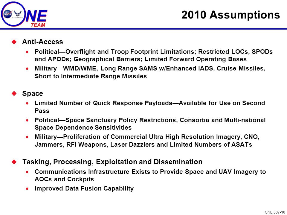 2010 Assumptions Anti-Access Space