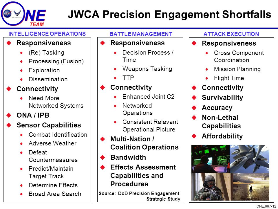 JWCA Precision Engagement Shortfalls