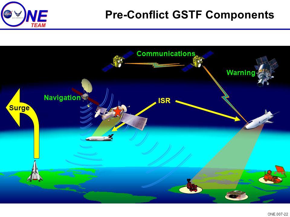 Pre-Conflict GSTF Components
