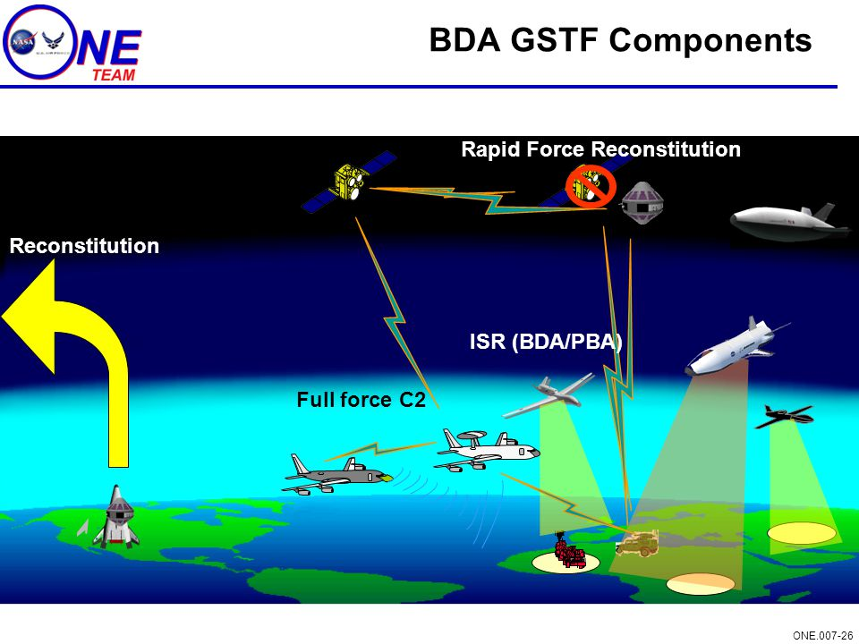 BDA GSTF Components Rapid Force Reconstitution Reconstitution