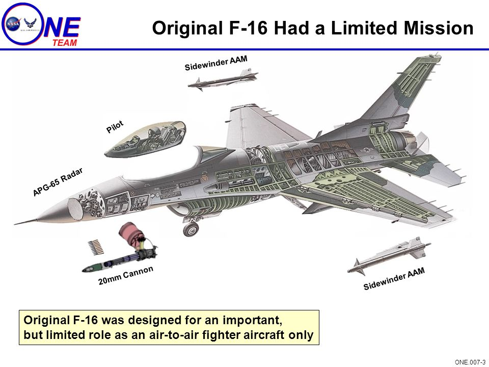 Original F-16 Had a Limited Mission