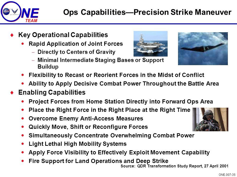 Ops Capabilities—Precision Strike Maneuver