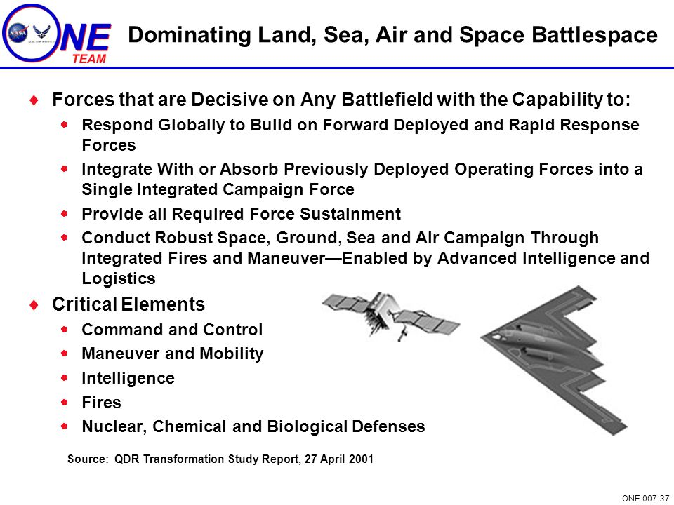 Dominating Land, Sea, Air and Space Battlespace