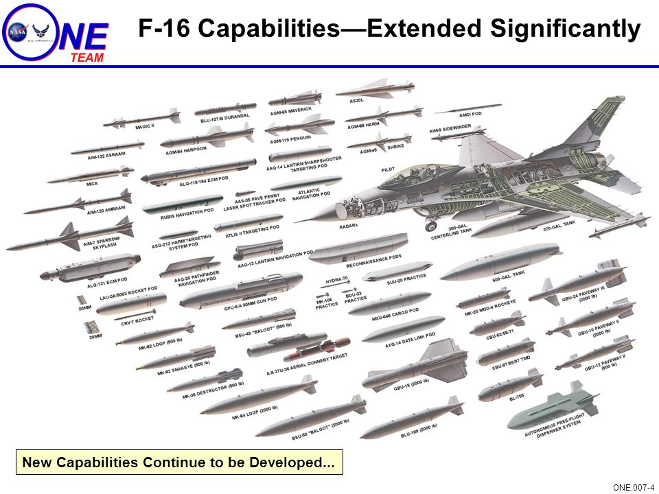 F-16 Capabilities—Extended Significantly
