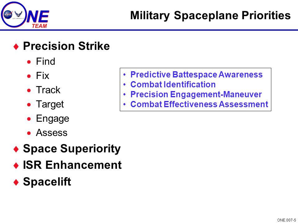 Military Spaceplane Priorities