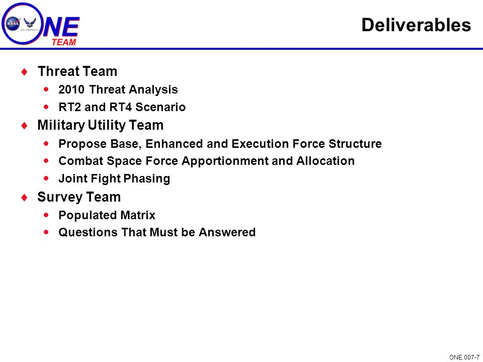 Deliverables Threat Team Military Utility Team Survey Team
