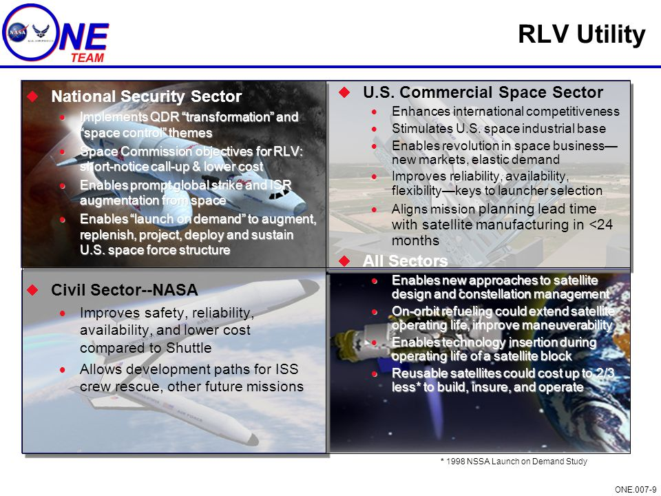 RLV Utility U.S. Commercial Space Sector National Security Sector