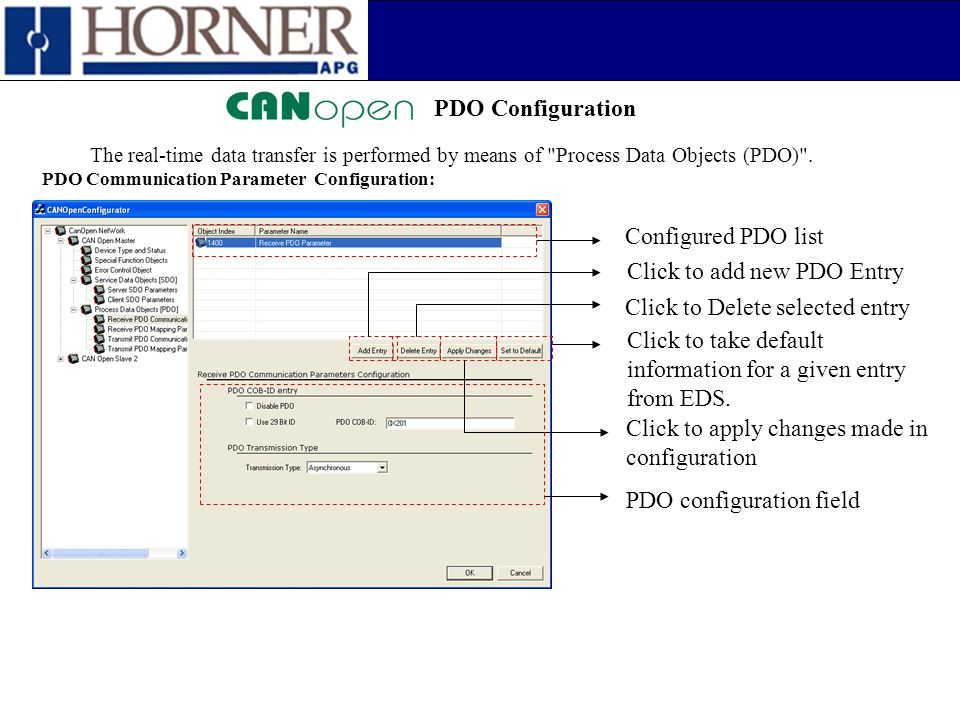 Click to add new PDO Entry Click to Delete selected entry