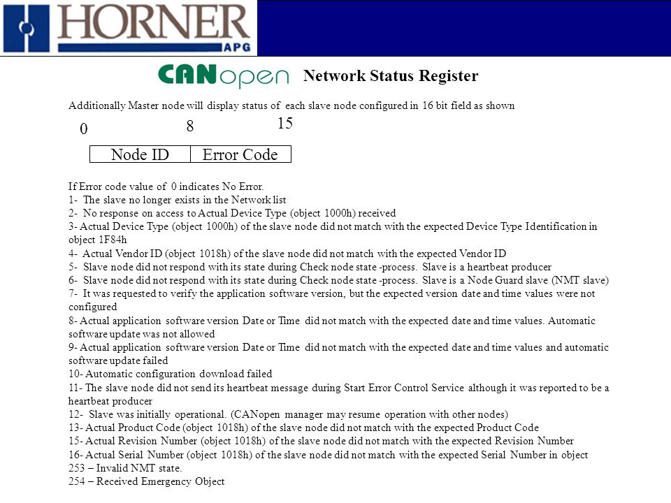 Network Status Register