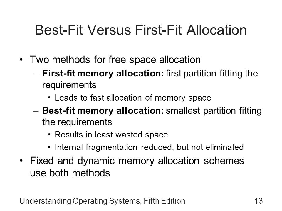 Best-Fit Versus First-Fit Allocation