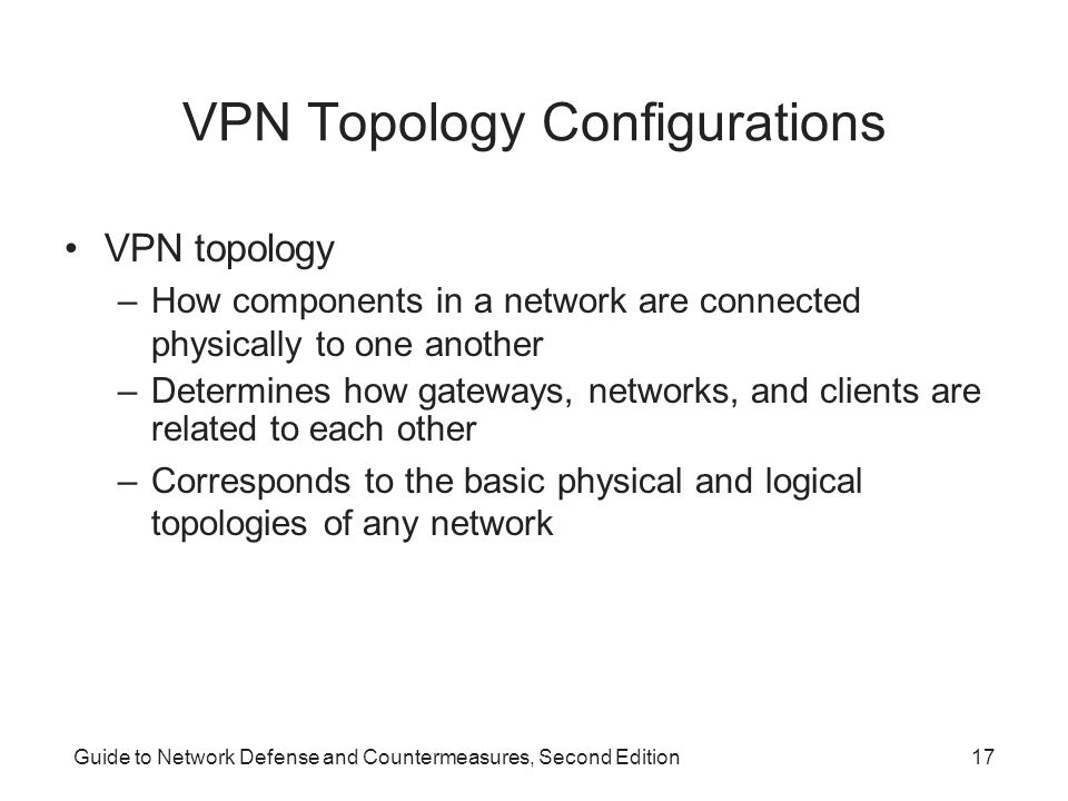 VPN Topology Configurations