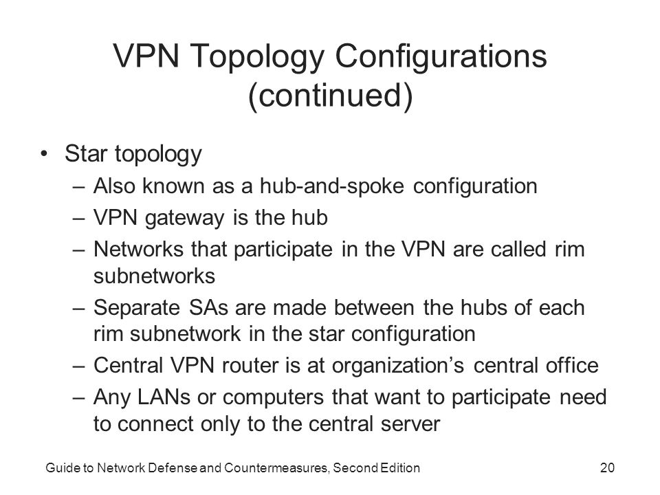 VPN Topology Configurations (continued)