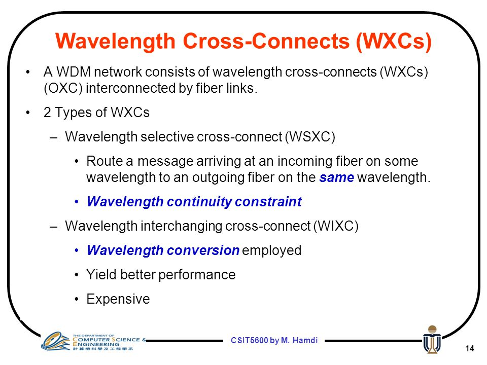 Wavelength Cross-Connects (WXCs)