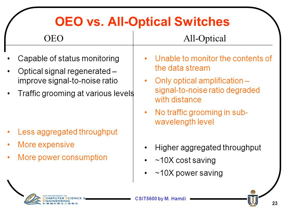 OEO vs. All-Optical Switches