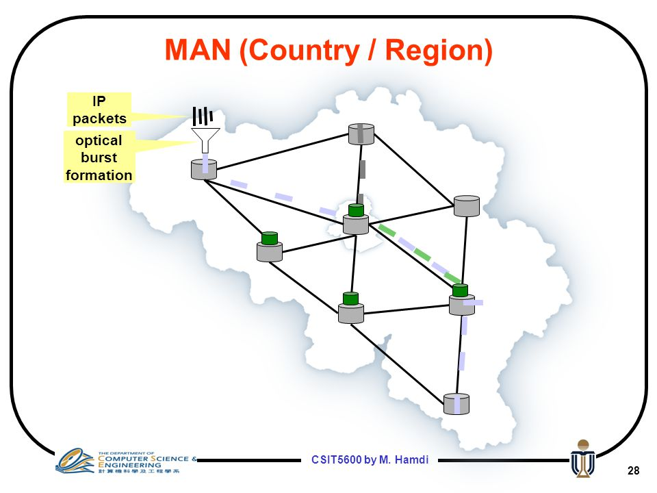 MAN (Country / Region) IP packets optical burst formation