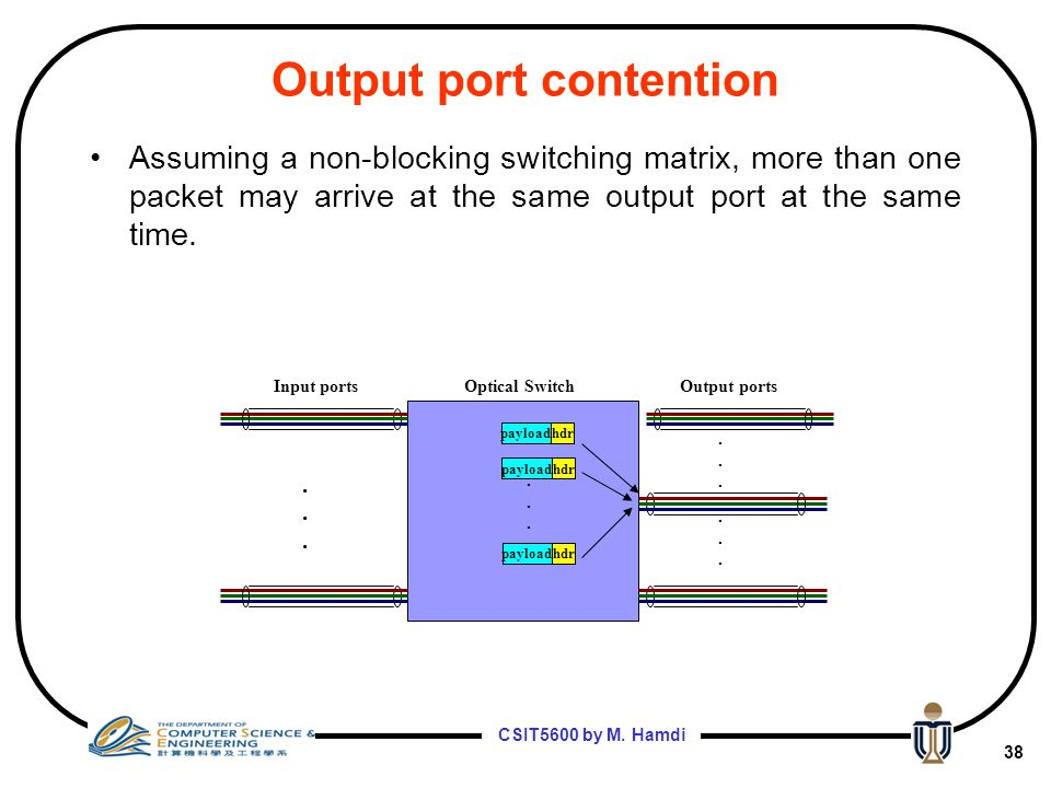 Output port contention