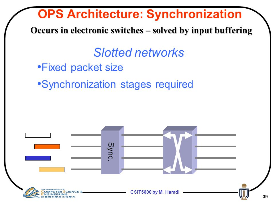 OPS Architecture: Synchronization