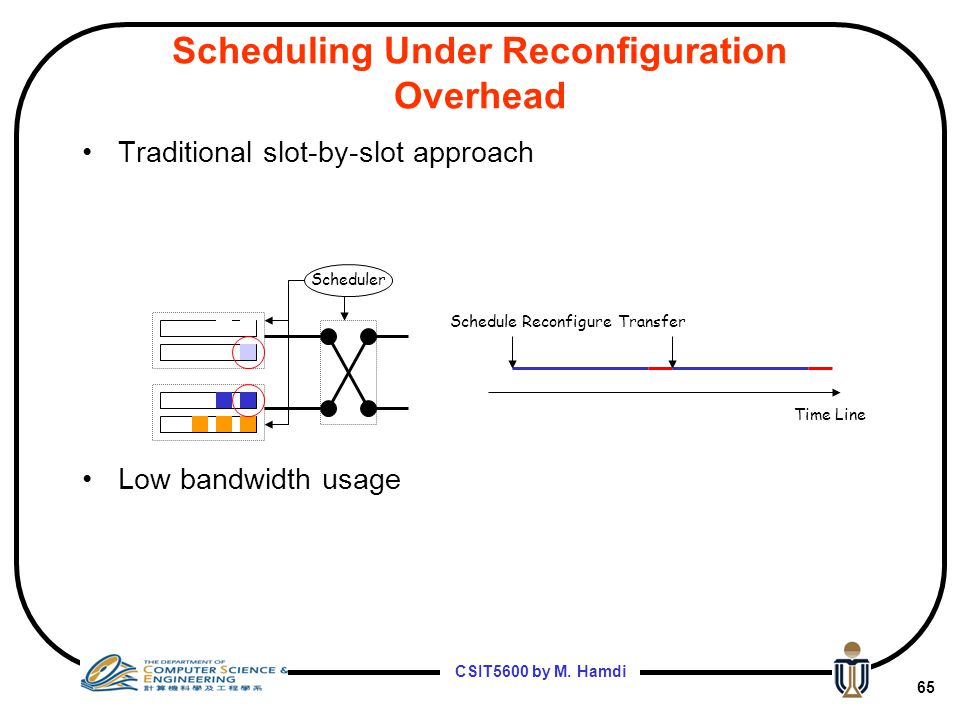 Scheduling Under Reconfiguration Overhead