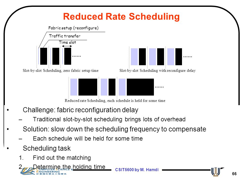 Reduced Rate Scheduling