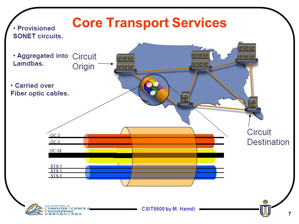 Core Transport Services