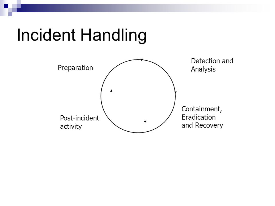 Incident Handling Detection and Analysis Preparation