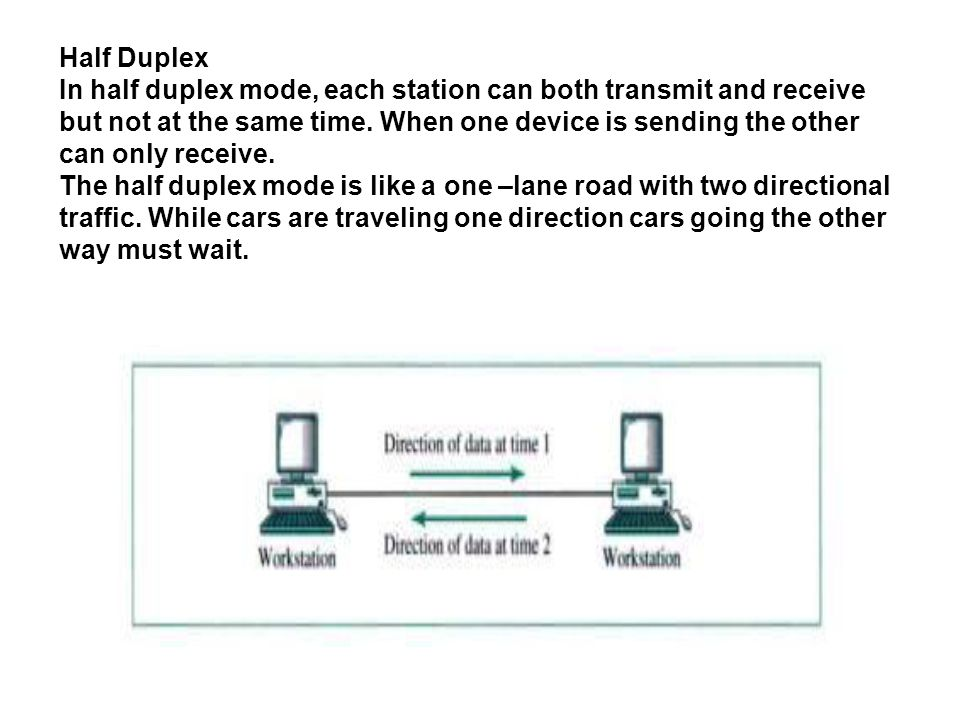 Half Duplex In half duplex mode, each station can both transmit and receive but not at the same time.