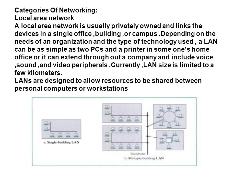 Categories Of Networking: Local area network A local area network is usually privately owned and links the devices in a single office ,building ,or campus .Depending on the needs of an organization and the type of technology used , a LAN can be as simple as two PCs and a printer in some one's home office or it can extend through out a company and include voice ,sound ,and video peripherals .Currently ,LAN size is limited to a few kilometers.