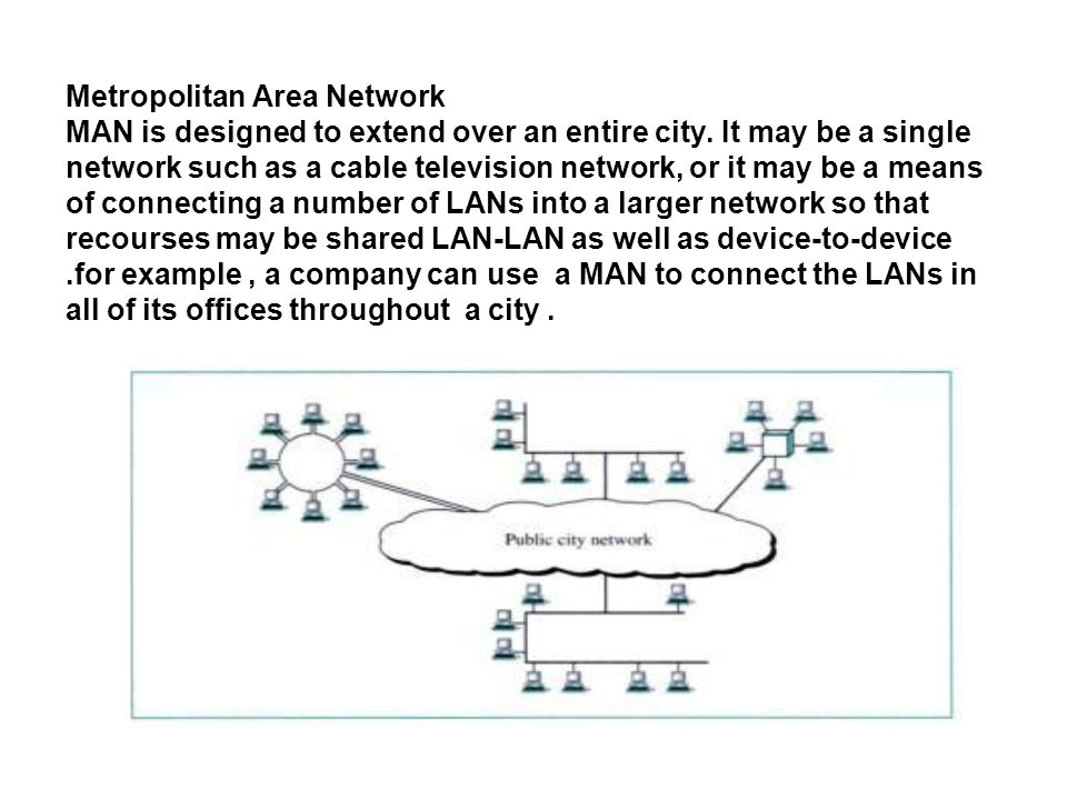 Metropolitan Area Network MAN is designed to extend over an entire city.