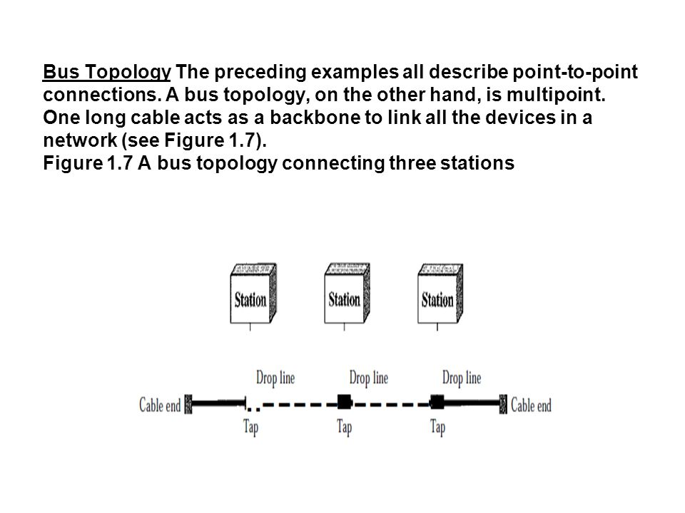 Bus Topology The preceding examples all describe point-to-point connections.