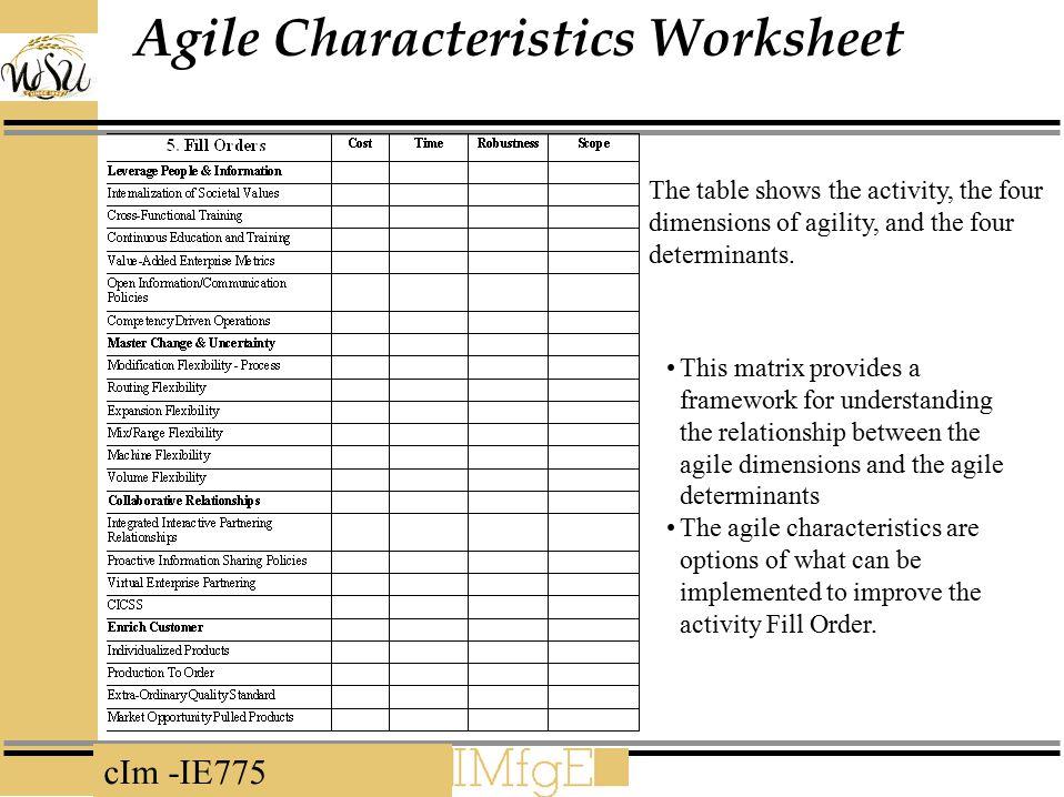 Agile Characteristics Worksheet